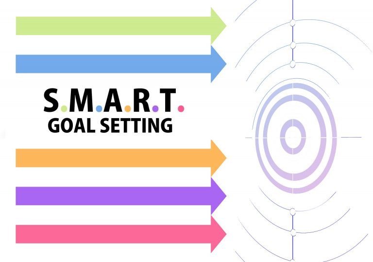 Graphic for S.M.A.R.T. goal for fitness challenge